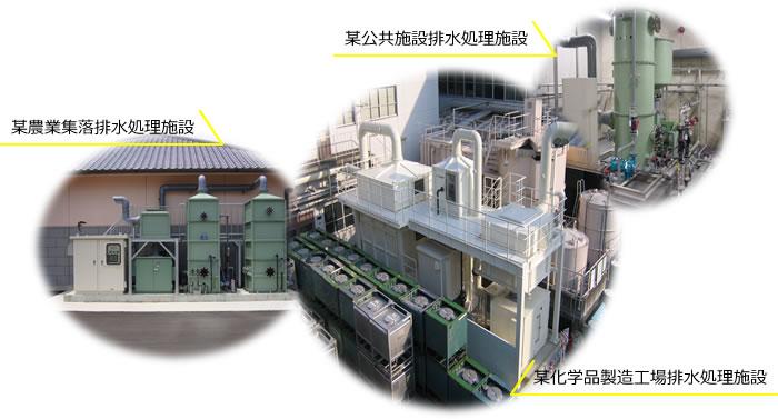 湿式オゾン脱臭処理システム 導入例